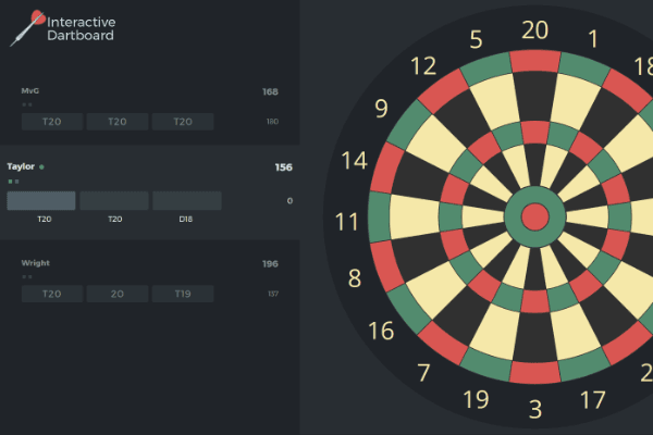 Interactive Dartboard